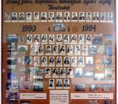 4.B osztály tablója 1990-1994-ből (Fotózott tabló)